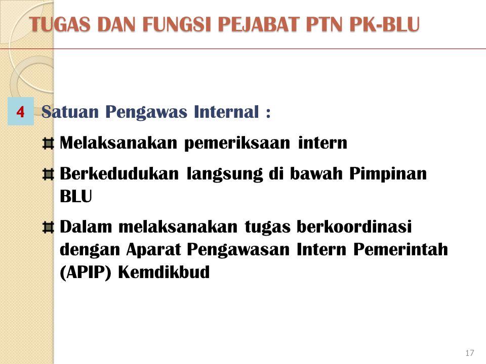 17 Satuan Pengawas Internal : Melaksanakan pemeriksaan intern Berkedudukan langsung di bawah Pimpinan BLU Dalam melaksanakan tugas berkoordinasi dengan Aparat Pengawasan Intern Pemerintah (APIP) Kemdikbud 4