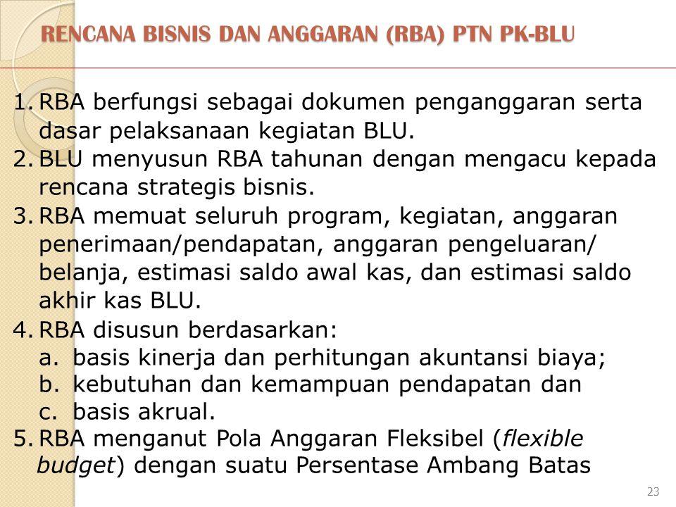 RENCANA BISNIS DAN ANGGARAN (RBA) PTN PK-BLU 23 1.RBA berfungsi sebagai dokumen penganggaran serta dasar pelaksanaan kegiatan BLU.