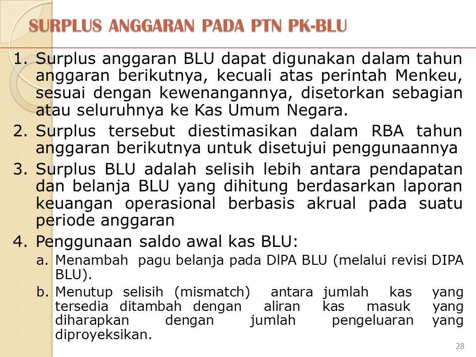 SURPLUS ANGGARAN PADA PTN PK-BLU 28 1.Surplus anggaran BLU dapat digunakan dalam tahun anggaran berikutnya, kecuali atas perintah Menkeu, sesuai dengan kewenangannya, disetorkan sebagian atau seluruhnya ke Kas Umum Negara.