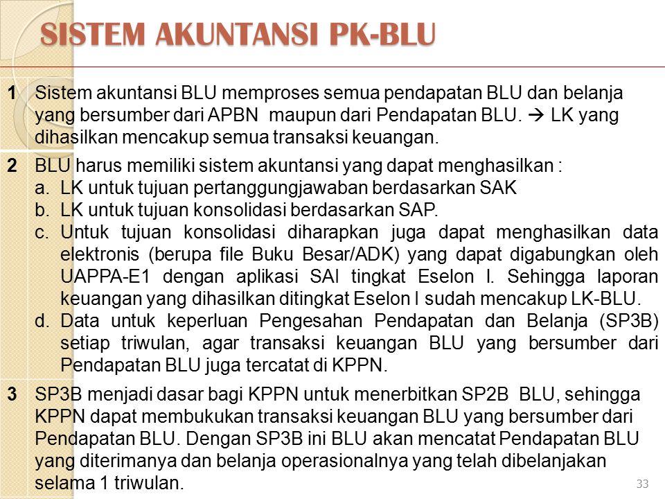 SISTEM AKUNTANSI PK-BLU 33 1Sistem akuntansi BLU memproses semua pendapatan BLU dan belanja yang bersumber dari APBN maupun dari Pendapatan BLU.