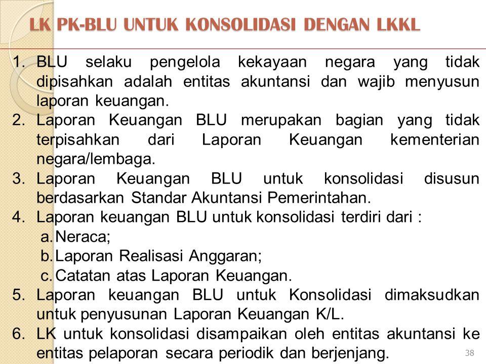 LK PK-BLU UNTUK KONSOLIDASI DENGAN LKKL 38 1.BLU selaku pengelola kekayaan negara yang tidak dipisahkan adalah entitas akuntansi dan wajib menyusun laporan keuangan.