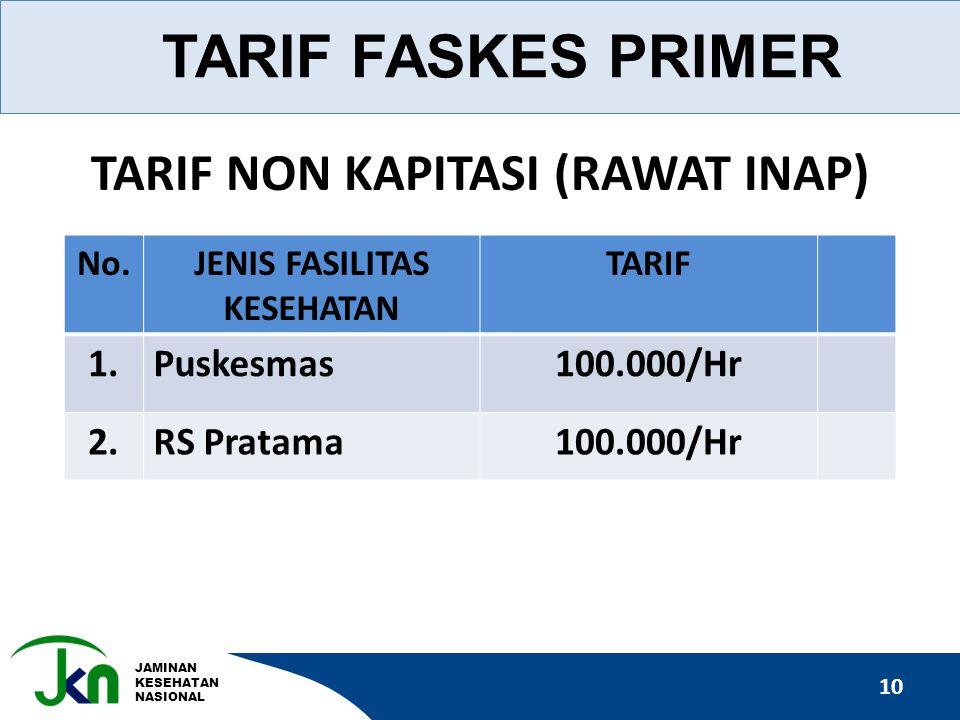 JAMINAN KESEHATAN NASIONAL TARIF FASKES PRIMER 10 No.JENIS FASILITAS KESEHATAN TARIF 1.Puskesmas100.000/Hr 2.RS Pratama100.000/Hr TARIF NON KAPITASI (