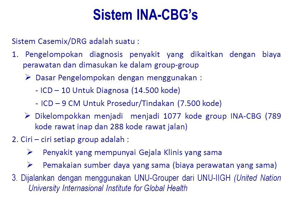 Sistem INA-CBG's Sistem Casemix/DRG adalah suatu : 1. Pengelompokan diagnosis penyakit yang dikaitkan dengan biaya perawatan dan dimasukan ke dalam gr