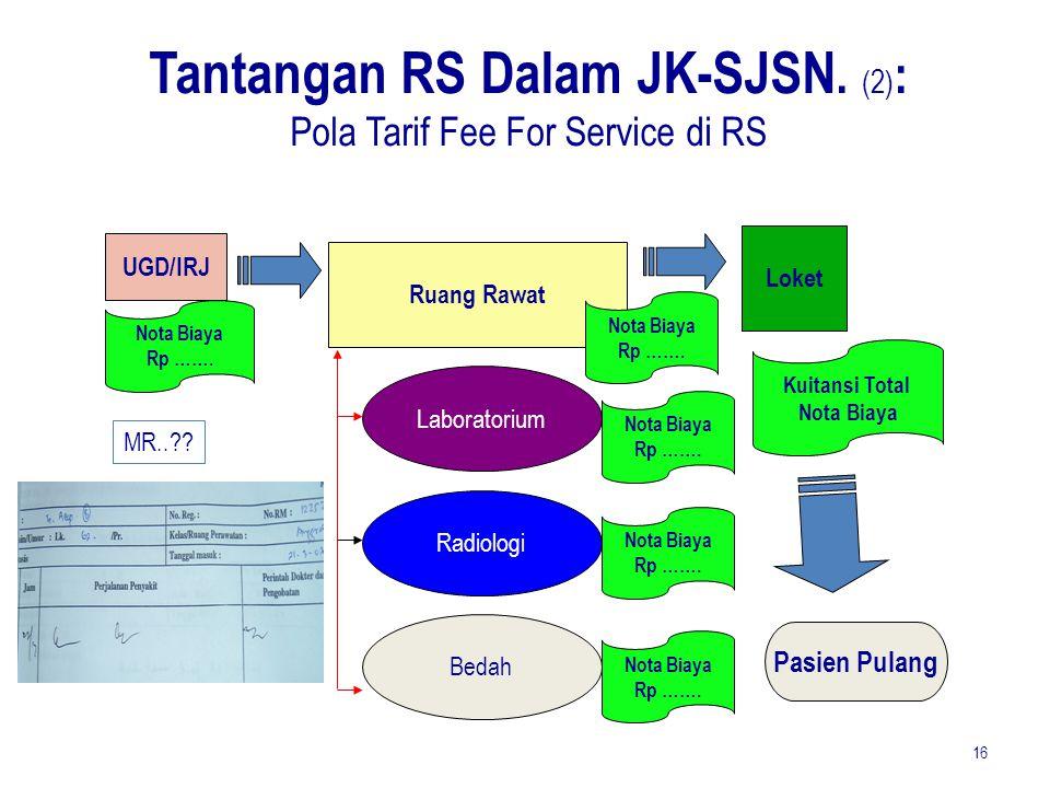 Tantangan RS Dalam JK-SJSN. (2) : Pola Tarif Fee For Service di RS UGD/IRJ Ruang Rawat Laboratorium Radiologi Bedah Nota Biaya Rp ……. Nota Biaya Rp ……