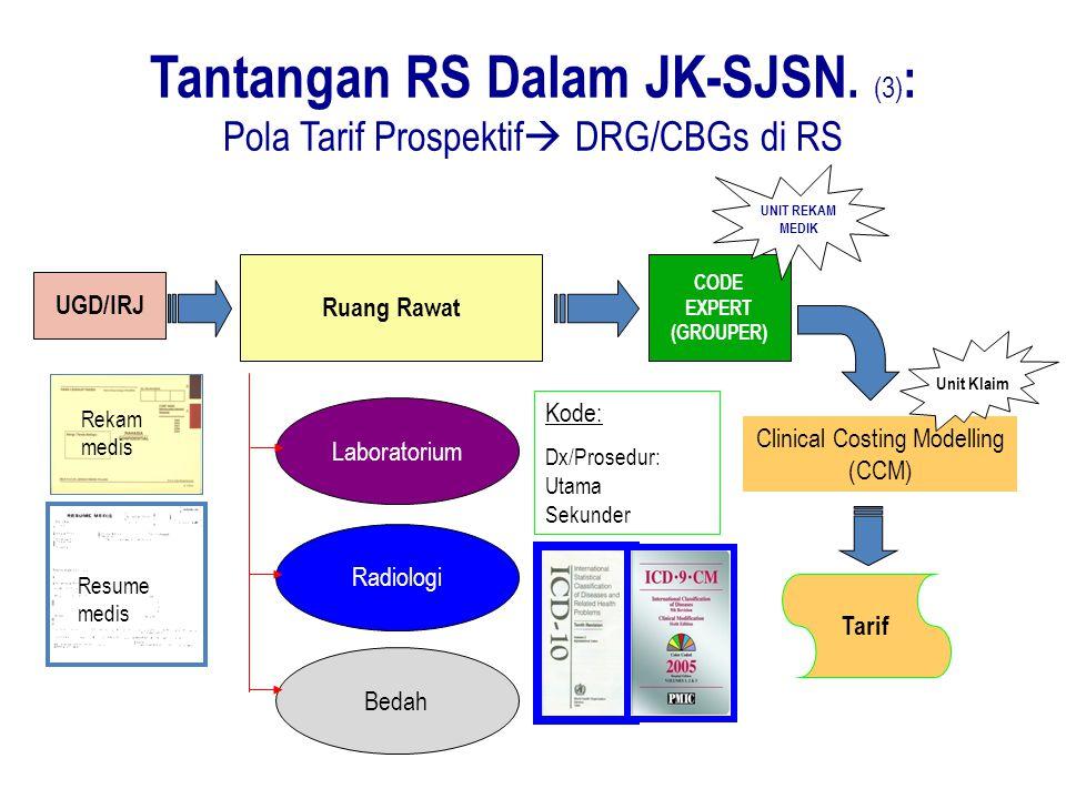 Tantangan RS Dalam JK-SJSN. (3) : Pola Tarif Prospektif  DRG/CBGs di RS UGD/IRJ Ruang Rawat Laboratorium Radiologi Bedah CODE EXPERT (GROUPER) Clinic