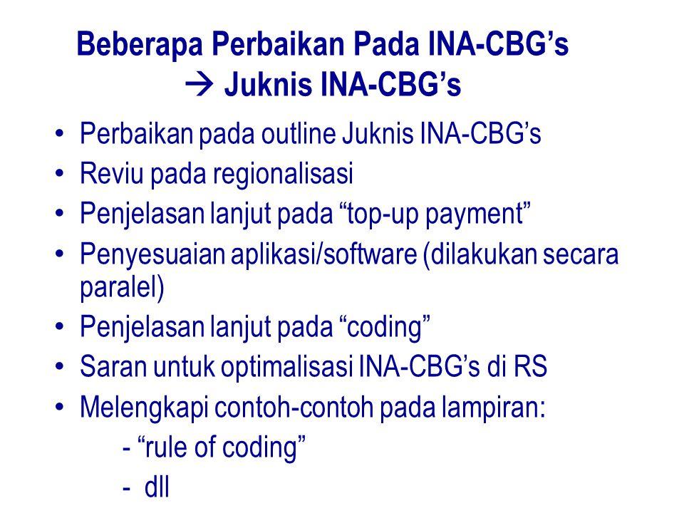 """Perbaikan pada outline Juknis INA-CBG's Reviu pada regionalisasi Penjelasan lanjut pada """"top-up payment"""" Penyesuaian aplikasi/software (dilakukan seca"""