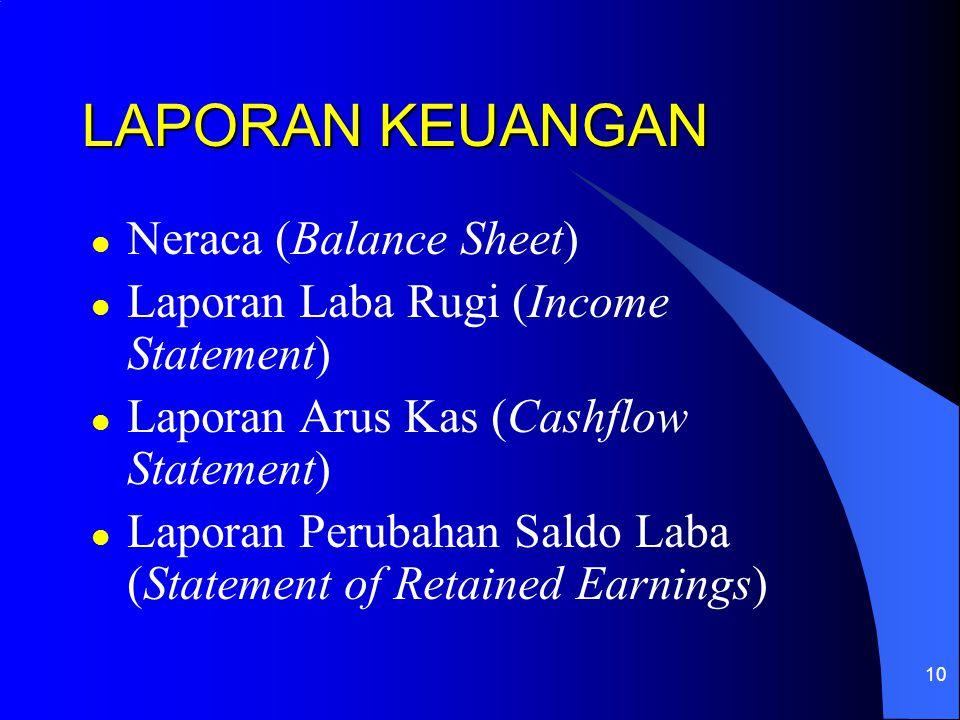 10 LAPORAN KEUANGAN l Neraca (Balance Sheet) l Laporan Laba Rugi (Income Statement) l Laporan Arus Kas (Cashflow Statement) l Laporan Perubahan Saldo