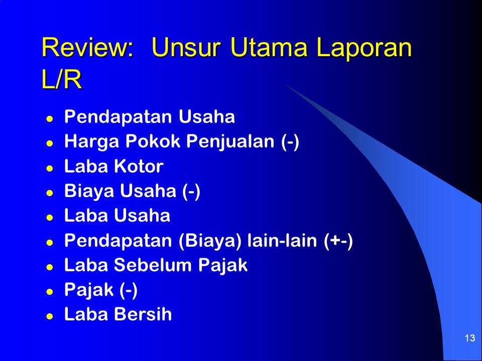 13 Review: Unsur Utama Laporan L/R l Pendapatan Usaha l Harga Pokok Penjualan (-) l Laba Kotor l Biaya Usaha (-) l Laba Usaha l Pendapatan (Biaya) lai