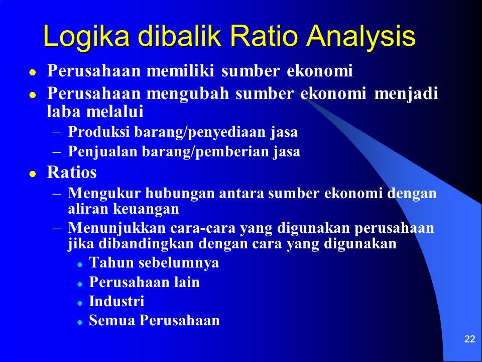 22 Logika dibalik Ratio Analysis l Perusahaan memiliki sumber ekonomi l Perusahaan mengubah sumber ekonomi menjadi laba melalui –Produksi barang/penye