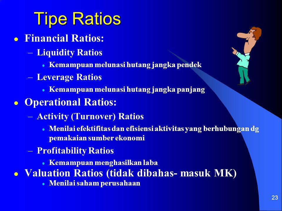 23 Tipe Ratios l Financial Ratios: –Liquidity Ratios l Kemampuan melunasi hutang jangka pendek –Leverage Ratios l Kemampuan melunasi hutang jangka pan