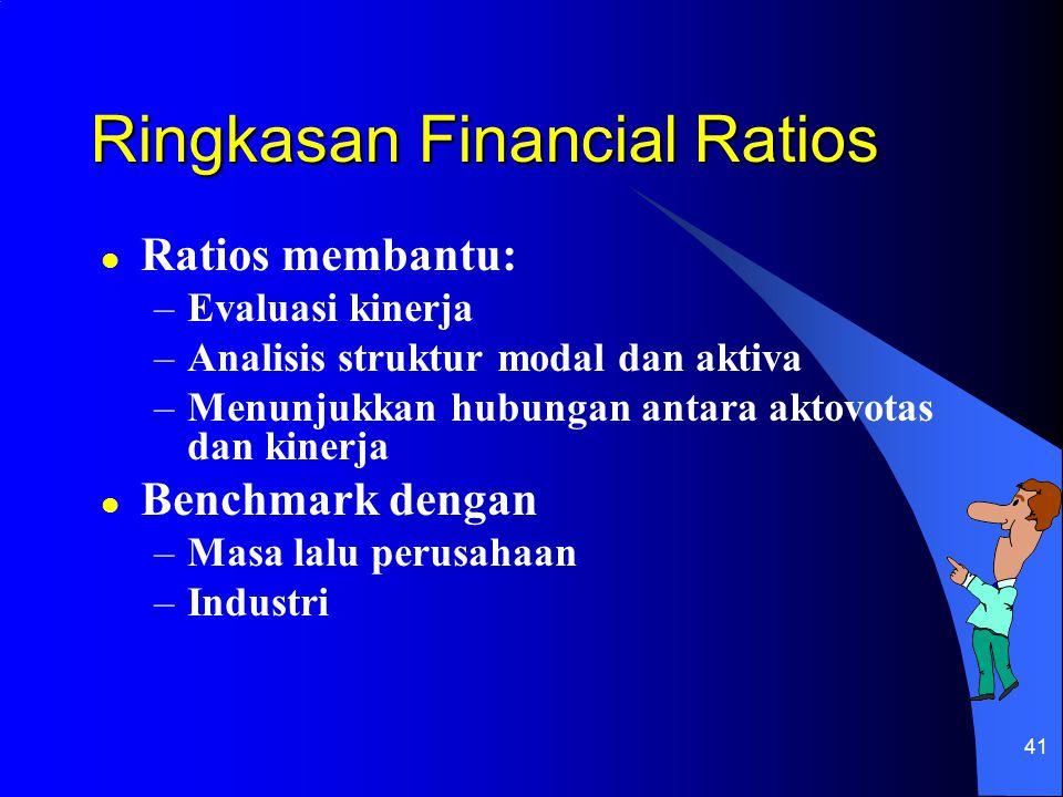 41 Ringkasan Financial Ratios l Ratios membantu: –Evaluasi kinerja –Analisis struktur modal dan aktiva –Menunjukkan hubungan antara aktovotas dan kine