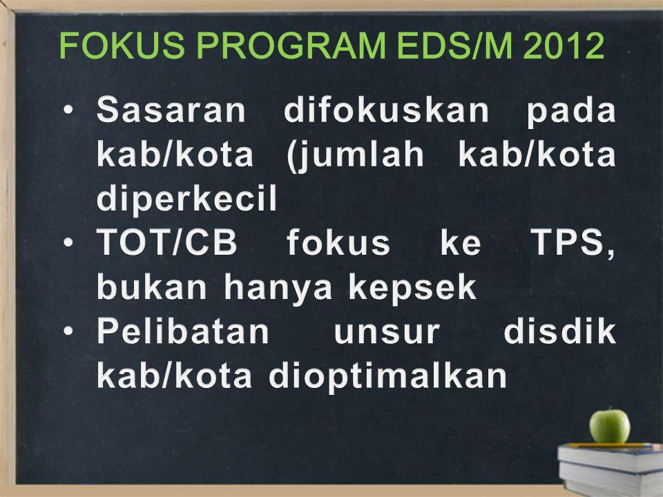 FOKUS PROGRAM EDS/M 2012
