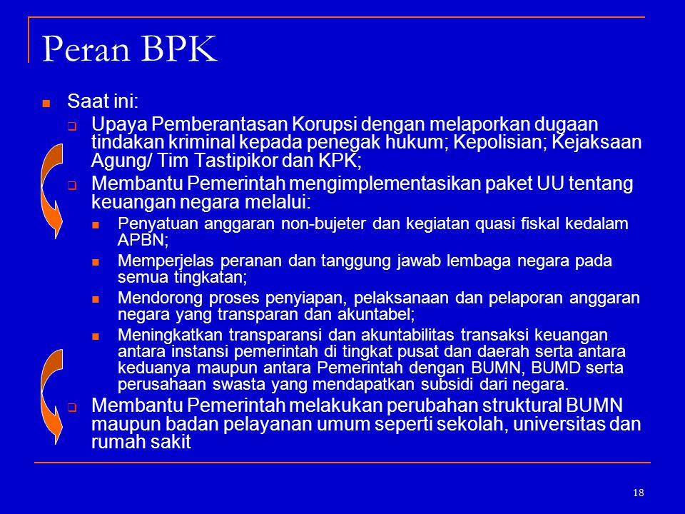18 Peran BPK Saat ini:  Upaya Pemberantasan Korupsi dengan melaporkan dugaan tindakan kriminal kepada penegak hukum; Kepolisian; Kejaksaan Agung/ Tim