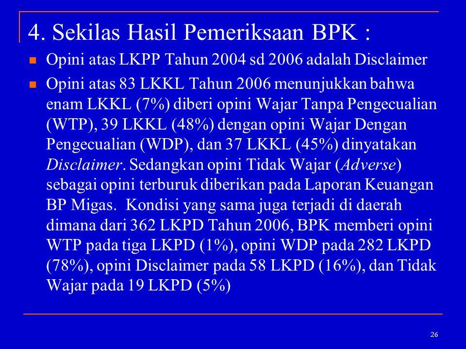 26 4. Sekilas Hasil Pemeriksaan BPK : Opini atas LKPP Tahun 2004 sd 2006 adalah Disclaimer Opini atas 83 LKKL Tahun 2006 menunjukkan bahwa enam LKKL (