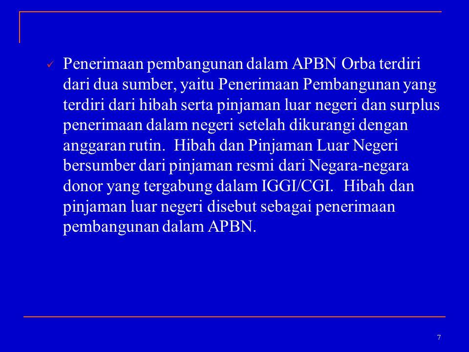 7 Penerimaan pembangunan dalam APBN Orba terdiri dari dua sumber, yaitu Penerimaan Pembangunan yang terdiri dari hibah serta pinjaman luar negeri dan