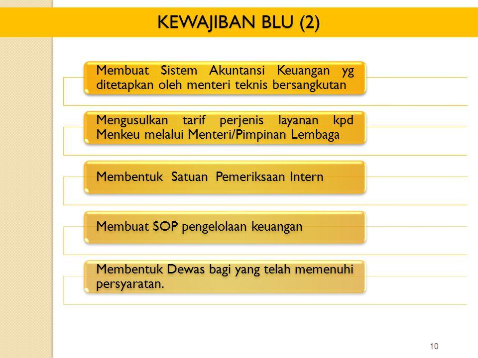 10 KEWAJIBAN BLU (2) Membuat Sistem Akuntansi Keuangan yg ditetapkan oleh menteri teknis bersangkutan Mengusulkan tarif perjenis layanan kpd Menkeu me