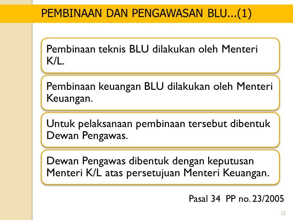 Pasal 34 PP no. 23/2005 12 PEMBINAAN DAN PENGAWASAN BLU...(1) Pembinaan teknis BLU dilakukan oleh Menteri K/L. Pembinaan keuangan BLU dilakukan oleh M