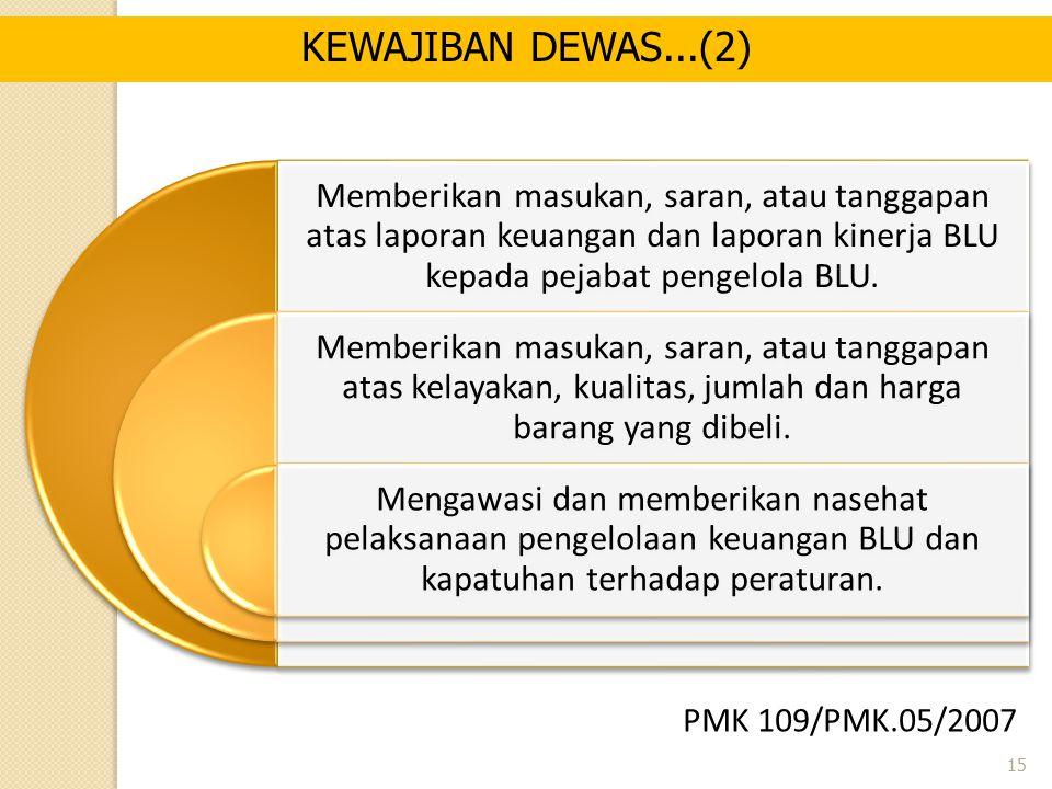 PMK 109/PMK.05/2007 15 KEWAJIBAN DEWAS...(2) Memberikan masukan, saran, atau tanggapan atas laporan keuangan dan laporan kinerja BLU kepada pejabat pe