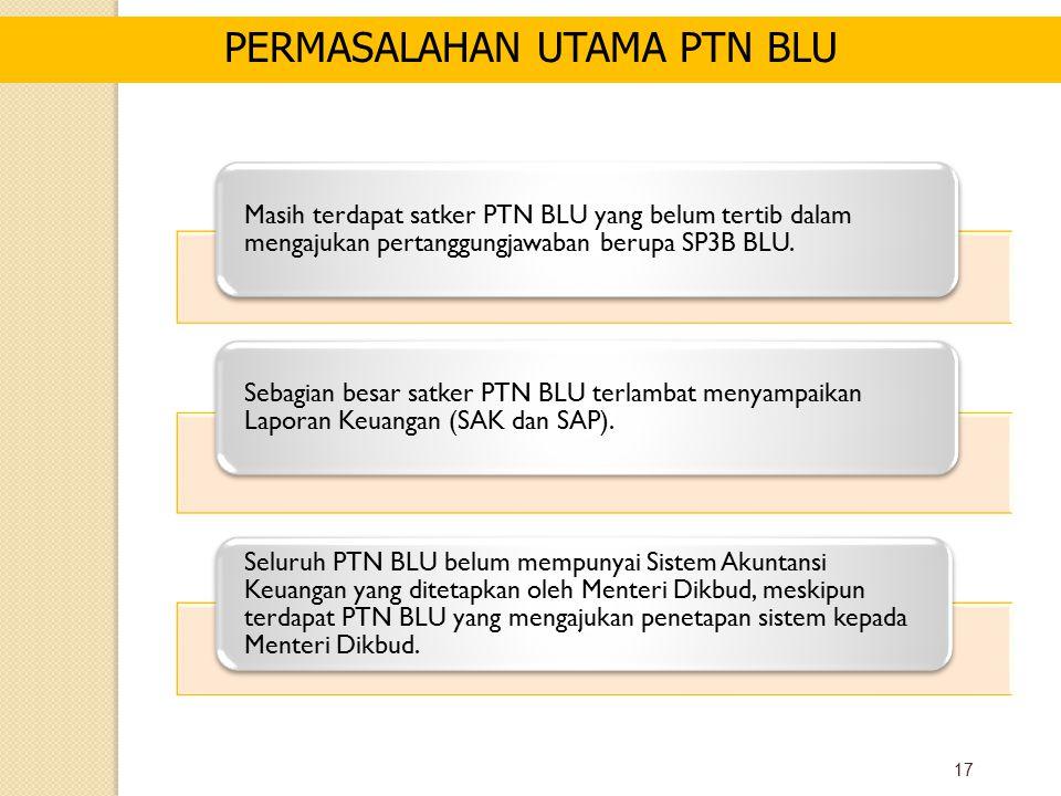 17 PERMASALAHAN UTAMA PTN BLU Masih terdapat satker PTN BLU yang belum tertib dalam mengajukan pertanggungjawaban berupa SP3B BLU. Sebagian besar satk