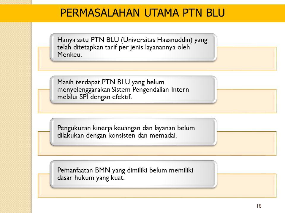 18 PERMASALAHAN UTAMA PTN BLU Hanya satu PTN BLU (Universitas Hasanuddin) yang telah ditetapkan tarif per jenis layanannya oleh Menkeu. Masih terdapat
