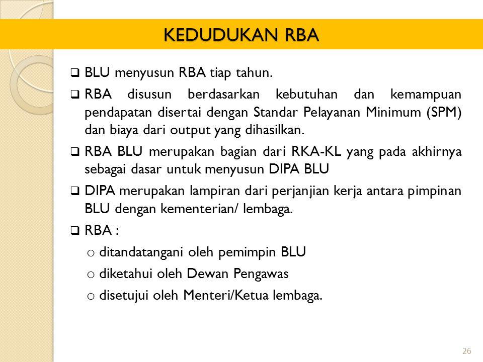  BLU menyusun RBA tiap tahun.  RBA disusun berdasarkan kebutuhan dan kemampuan pendapatan disertai dengan Standar Pelayanan Minimum (SPM) dan biaya