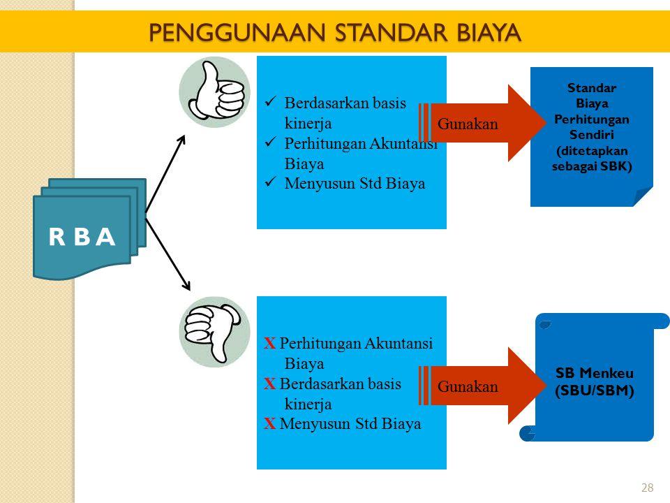 28 Berdasarkan basis kinerja Perhitungan Akuntansi Biaya Menyusun Std Biaya X Perhitungan Akuntansi Biaya X Berdasarkan basis kinerja X Menyusun Std B