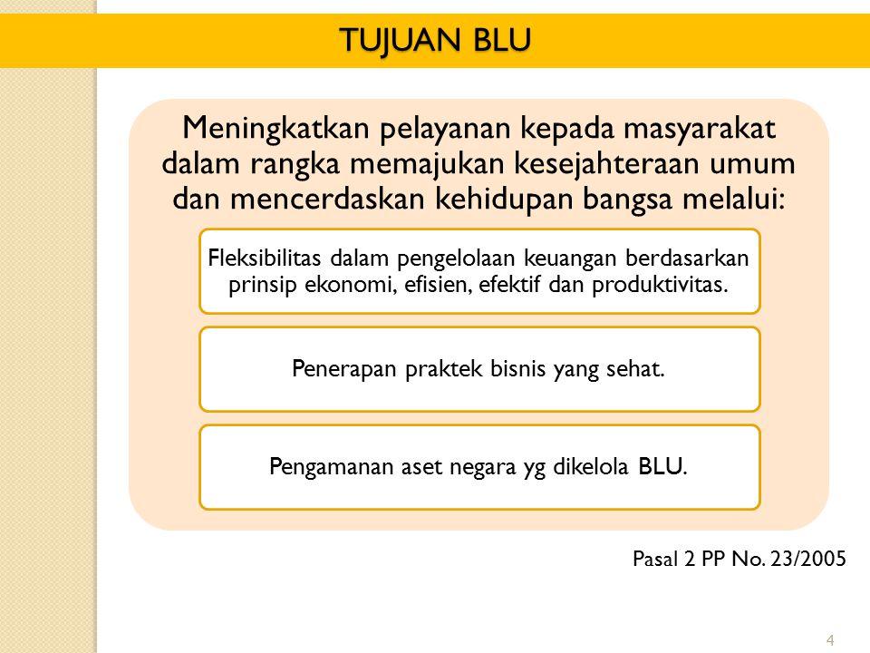 4 Pasal 2 PP No. 23/2005 TUJUAN BLU Meningkatkan pelayanan kepada masyarakat dalam rangka memajukan kesejahteraan umum dan mencerdaskan kehidupan bang