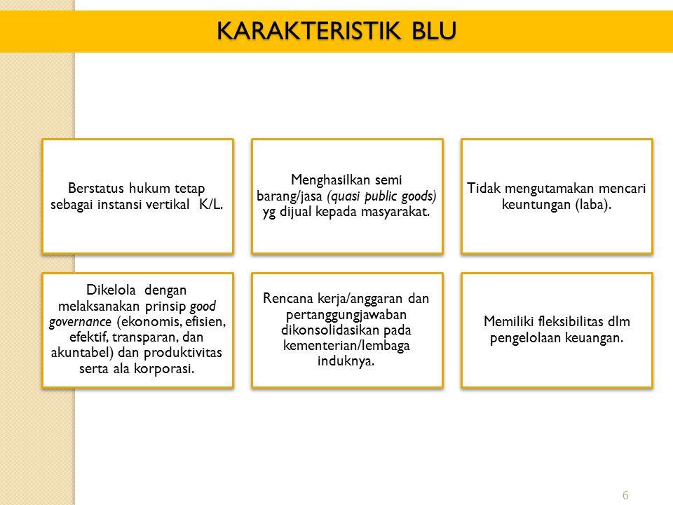 6 KARAKTERISTIK BLU Berstatus hukum tetap sebagai instansi vertikal K/L. Menghasilkan semi barang/jasa (quasi public goods) yg dijual kepada masyaraka