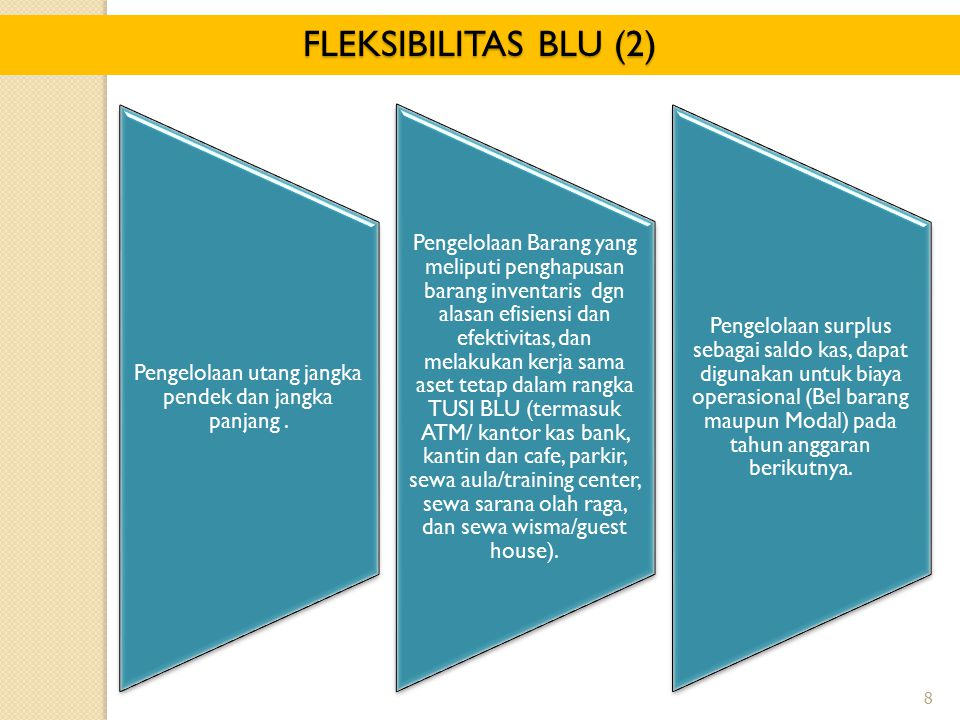 8 FLEKSIBILITAS BLU (2) Pengelolaan utang jangka pendek dan jangka panjang. Pengelolaan Barang yang meliputi penghapusan barang inventaris dgn alasan