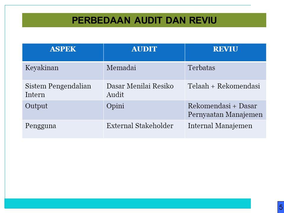 5 PERBEDAAN AUDIT DAN REVIU ASPEKAUDITREVIU KeyakinanMemadaiTerbatas Sistem Pengendalian Intern Dasar Menilai Resiko Audit Telaah + Rekomendasi Output
