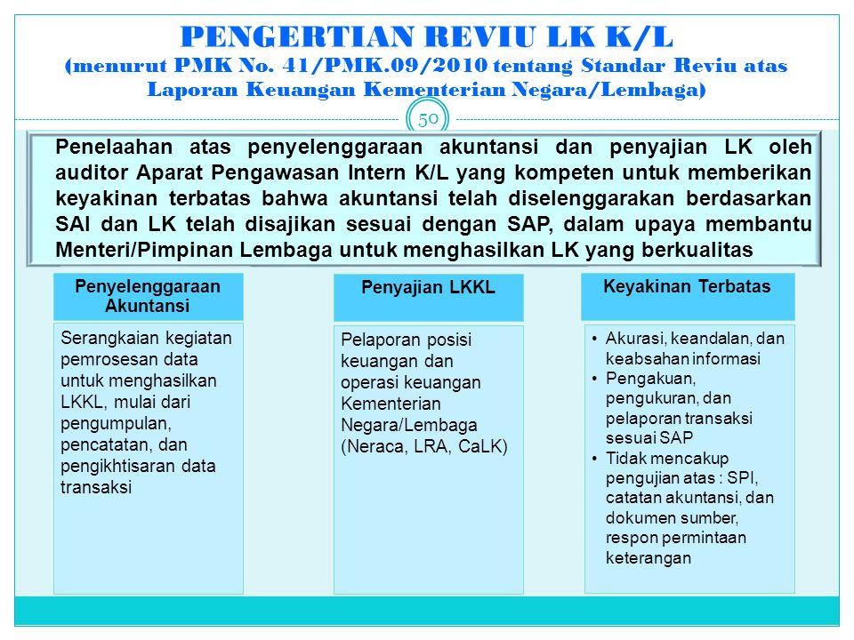 50 Penelaahan atas penyelenggaraan akuntansi dan penyajian LK oleh auditor Aparat Pengawasan Intern K/L yang kompeten untuk memberikan keyakinan terba