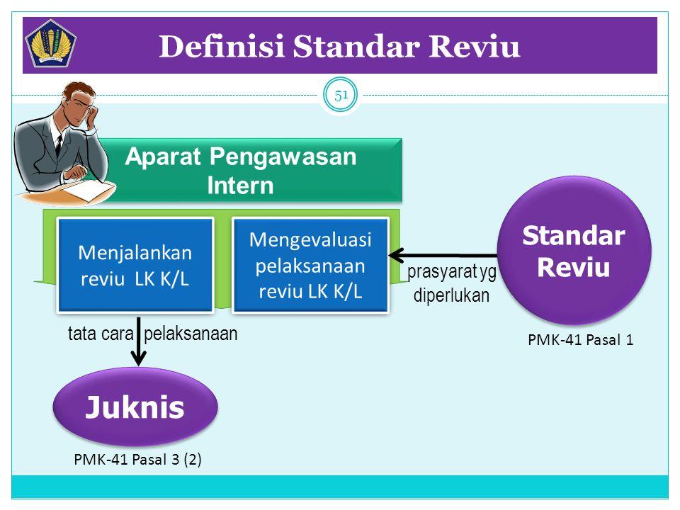 Definisi Standar Reviu Menjalankan reviu LK K/L Mengevaluasi pelaksanaan reviu LK K/L prasyarat yg diperlukan Standar Reviu Standar Reviu PMK-41 Pasal