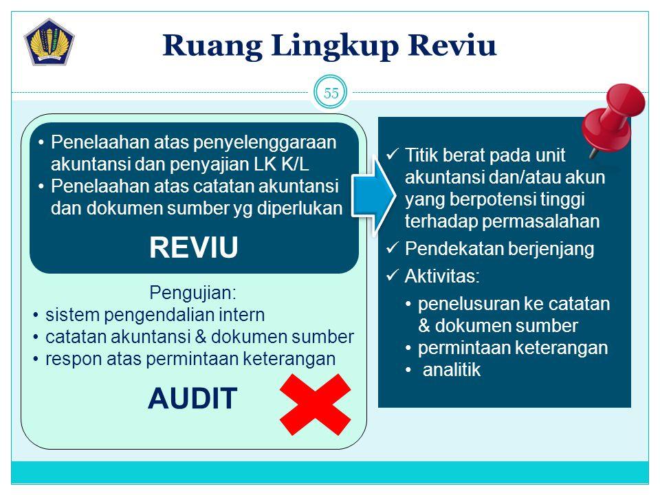 Pengujian: sistem pengendalian intern catatan akuntansi & dokumen sumber respon atas permintaan keterangan AUDIT Ruang Lingkup Reviu Penelaahan atas p