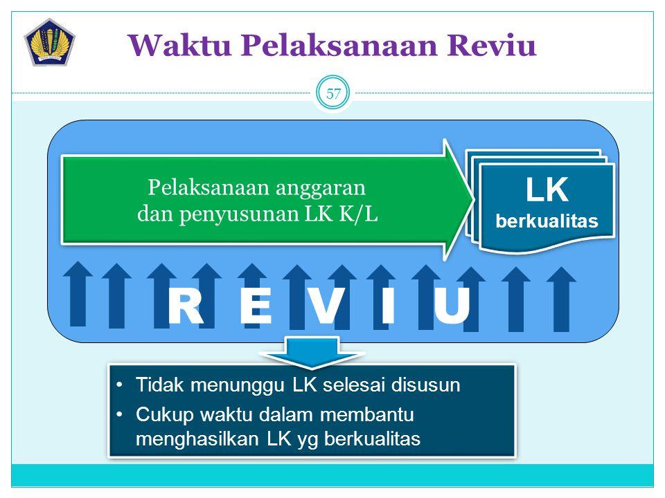 Waktu Pelaksanaan Reviu R E V I U LK berkualitas LK berkualitas LK berkualitas LK berkualitas LK berkualitas LK berkualitas Pelaksanaan anggaran dan p