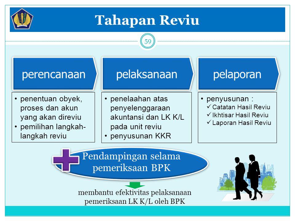 Pendampingan selama pemeriksaan BPK Tahapan Reviu perencanaan pelaksanaan pelaporan penentuan obyek, proses dan akun yang akan direviu pemilihan langk