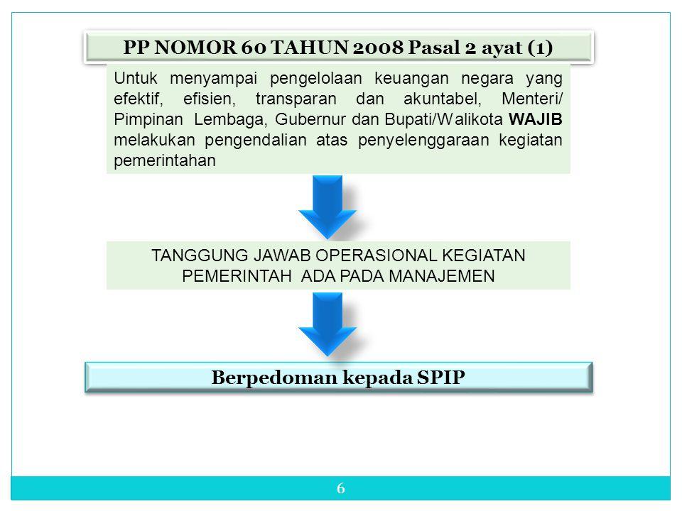 6 PP NOMOR 60 TAHUN 2008 Pasal 2 ayat (1) Berpedoman kepada SPIP Untuk menyampai pengelolaan keuangan negara yang efektif, efisien, transparan dan aku