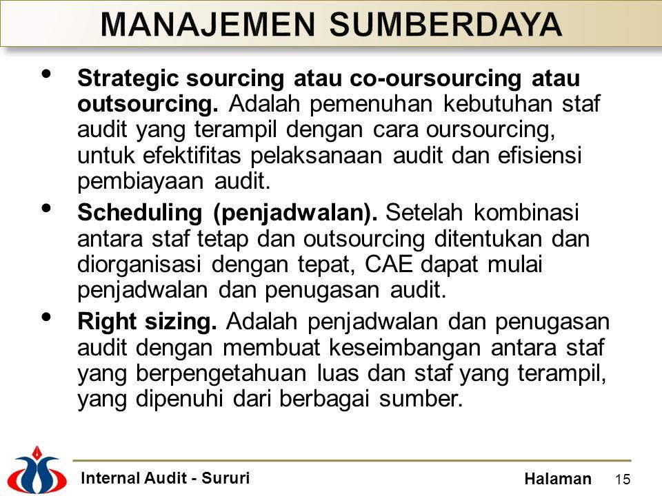 Internal Audit - Sururi Halaman Strategic sourcing atau co-oursourcing atau outsourcing. Adalah pemenuhan kebutuhan staf audit yang terampil dengan ca