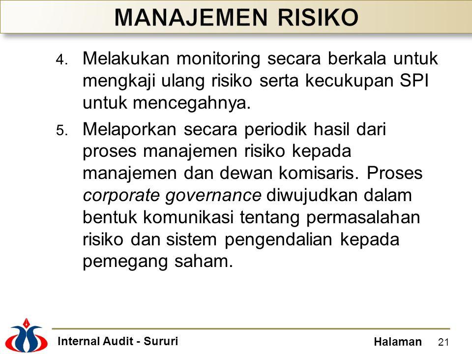 Internal Audit - Sururi Halaman 4. Melakukan monitoring secara berkala untuk mengkaji ulang risiko serta kecukupan SPI untuk mencegahnya. 5. Melaporka