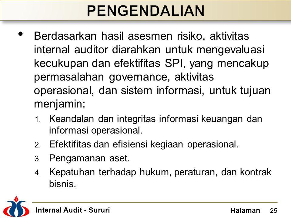 Internal Audit - Sururi Halaman Berdasarkan hasil asesmen risiko, aktivitas internal auditor diarahkan untuk mengevaluasi kecukupan dan efektifitas SP