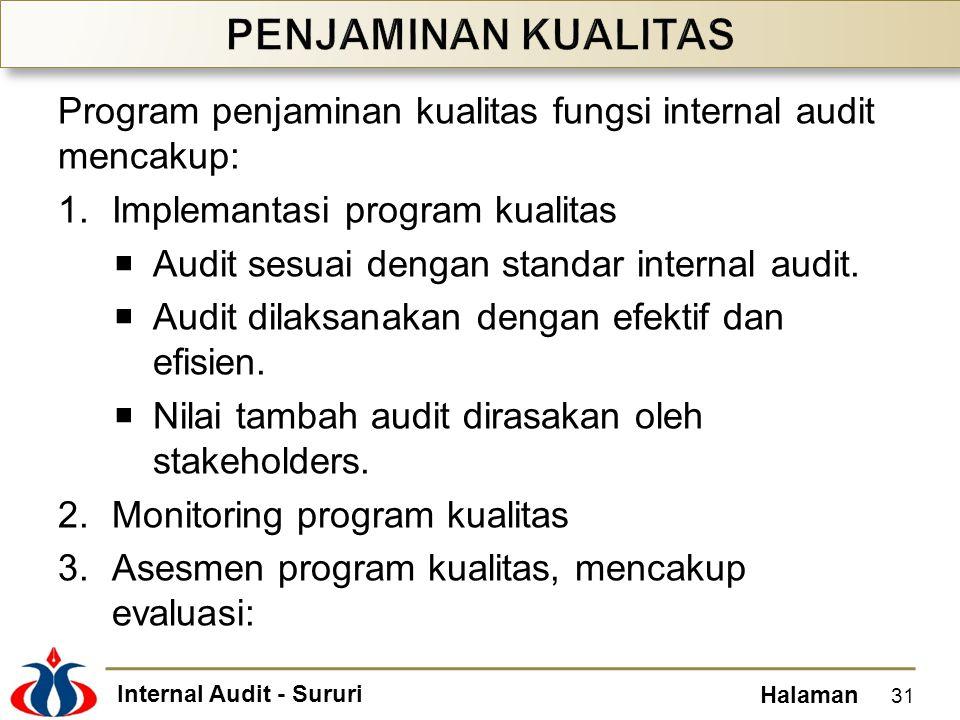 Internal Audit - Sururi Halaman Program penjaminan kualitas fungsi internal audit mencakup: 1.Implemantasi program kualitas  Audit sesuai dengan stan