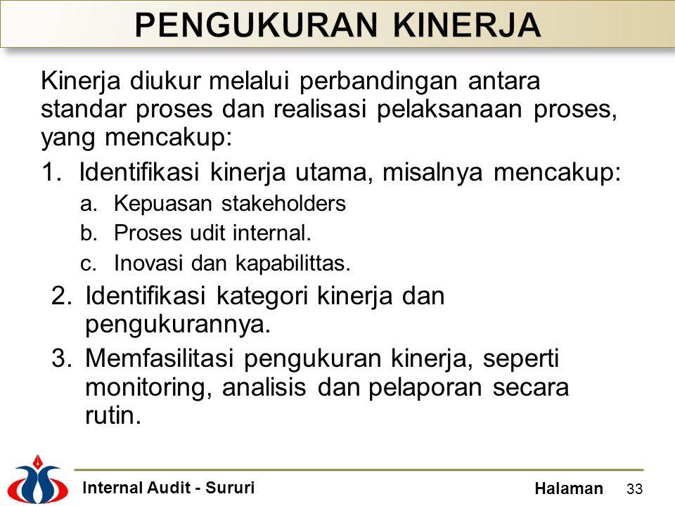 Internal Audit - Sururi Halaman Kinerja diukur melalui perbandingan antara standar proses dan realisasi pelaksanaan proses, yang mencakup: 1.Identifik