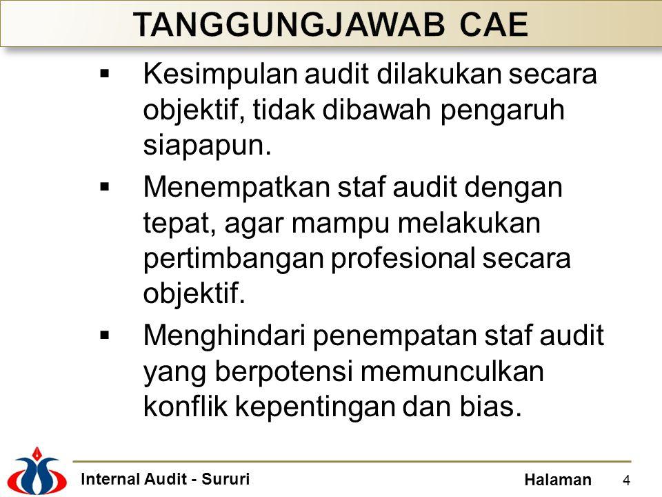 Internal Audit - Sururi Halaman  Kesimpulan audit dilakukan secara objektif, tidak dibawah pengaruh siapapun.  Menempatkan staf audit dengan tepat,