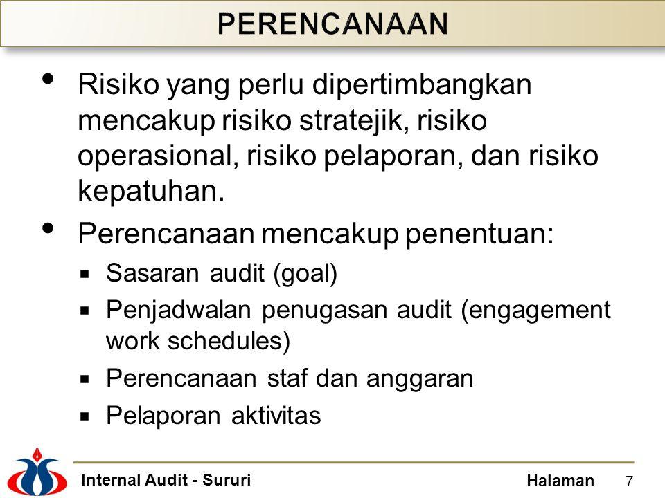 Internal Audit - Sururi Halaman Risiko yang perlu dipertimbangkan mencakup risiko stratejik, risiko operasional, risiko pelaporan, dan risiko kepatuha