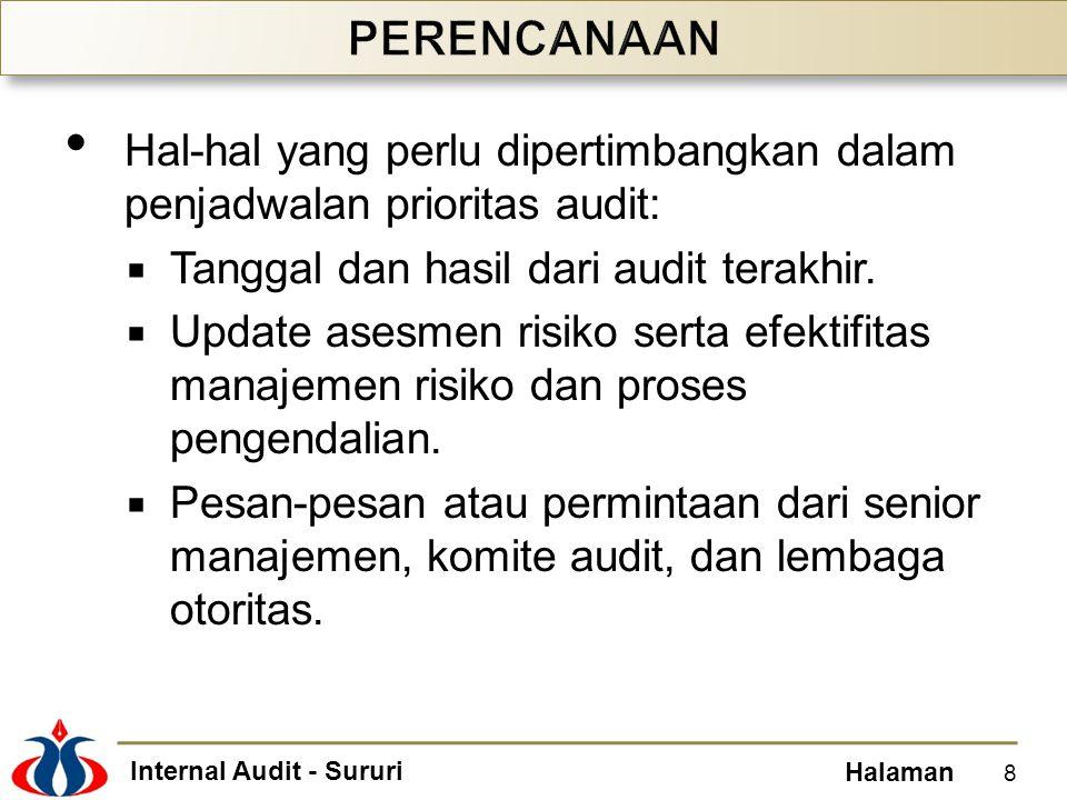 Internal Audit - Sururi Halaman Hal-hal yang perlu dipertimbangkan dalam penjadwalan prioritas audit:  Tanggal dan hasil dari audit terakhir.  Updat