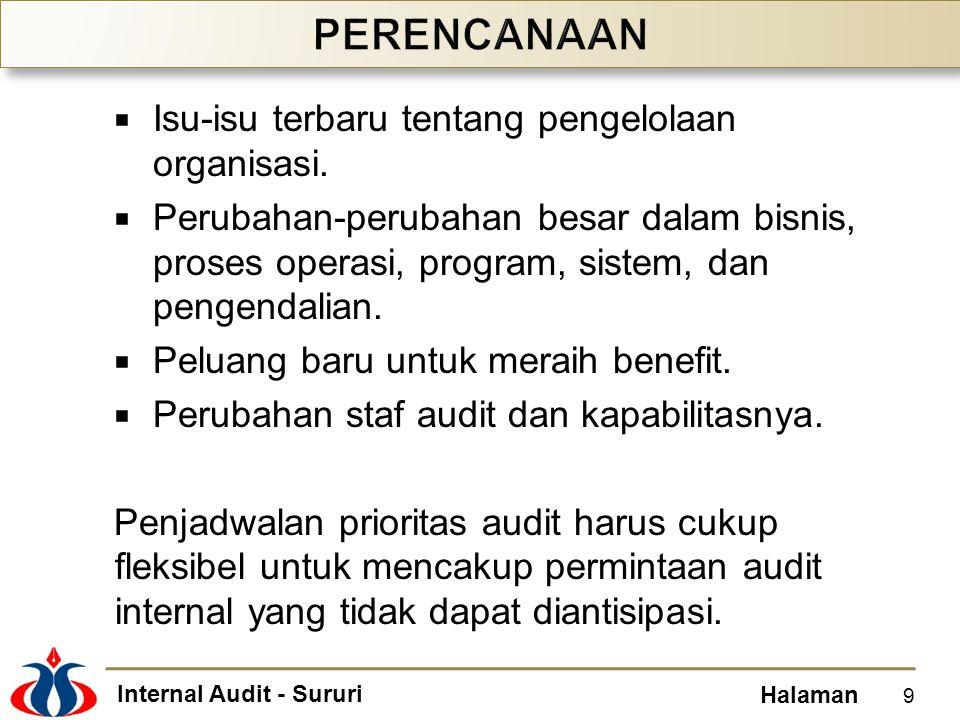Internal Audit - Sururi Halaman  Isu-isu terbaru tentang pengelolaan organisasi.  Perubahan-perubahan besar dalam bisnis, proses operasi, program, s