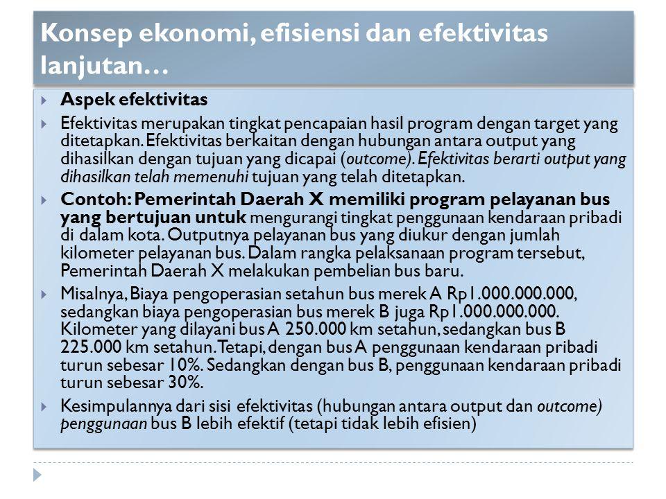 Konsep ekonomi, efisiensi dan efektivitas lanjutan…  Aspek efektivitas  Efektivitas merupakan tingkat pencapaian hasil program dengan target yang di