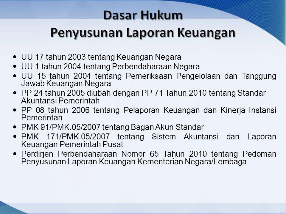 UU 17 tahun 2003 tentang Keuangan Negara UU 1 tahun 2004 tentang Perbendaharaan Negara UU 15 tahun 2004 tentang Pemeriksaan Pengelolaan dan Tanggung J