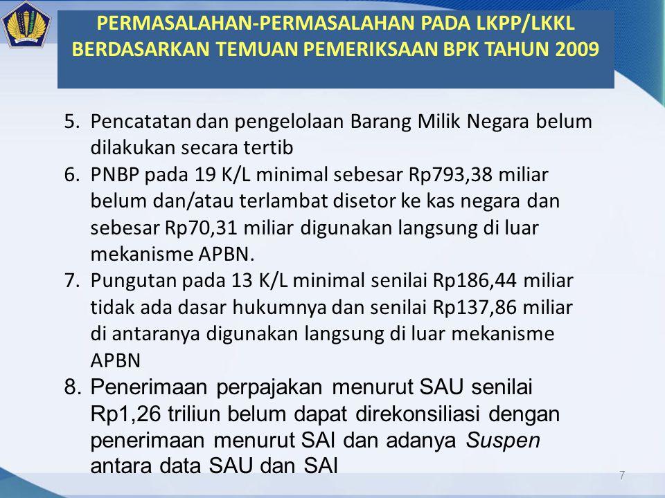 7 5.Pencatatan dan pengelolaan Barang Milik Negara belum dilakukan secara tertib 6.PNBP pada 19 K/L minimal sebesar Rp793,38 miliar belum dan/atau ter