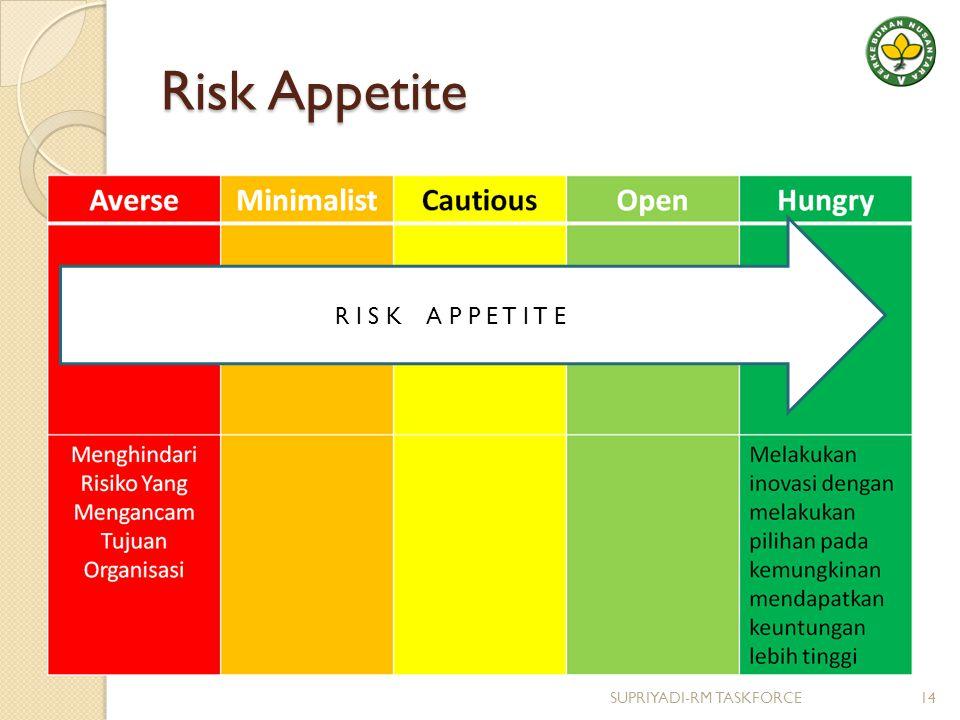 Risk Appetite R I S K A P P E T I T E 14SUPRIYADI-RM TASKFORCE