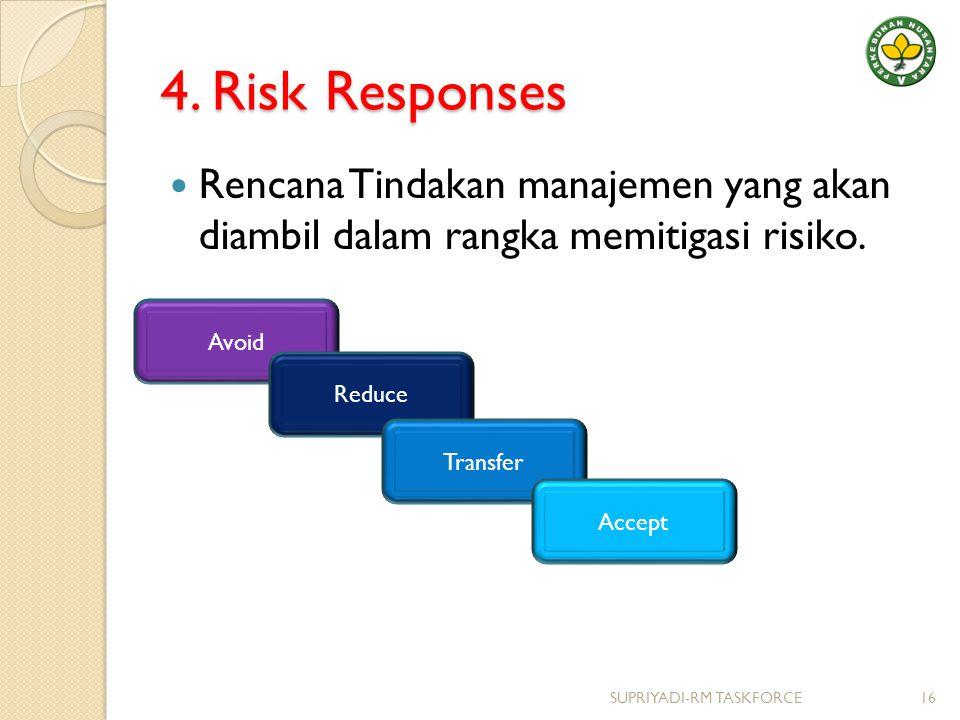 4. Risk Responses Rencana Tindakan manajemen yang akan diambil dalam rangka memitigasi risiko. Avoid Reduce Transfer Accept 16SUPRIYADI-RM TASKFORCE